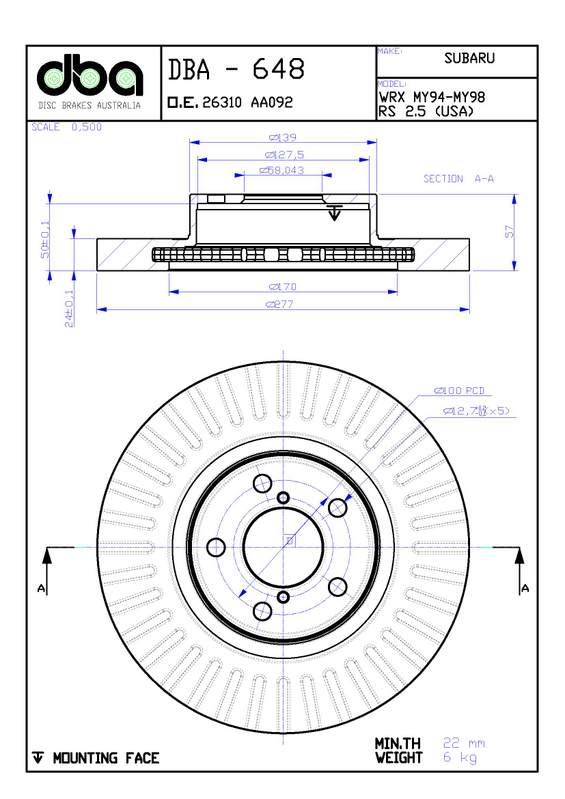 compiled brake information